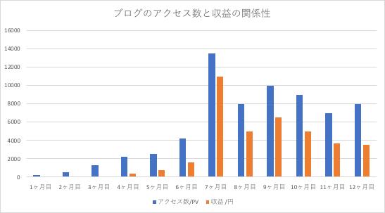 f:id:Kichikichi02:20200420152326p:plain