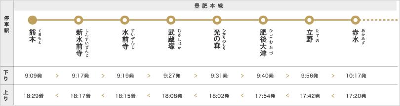f:id:Kichikichi02:20200906164655p:plain