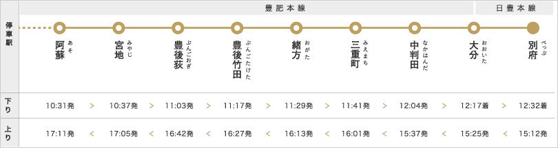 f:id:Kichikichi02:20200906164656p:plain