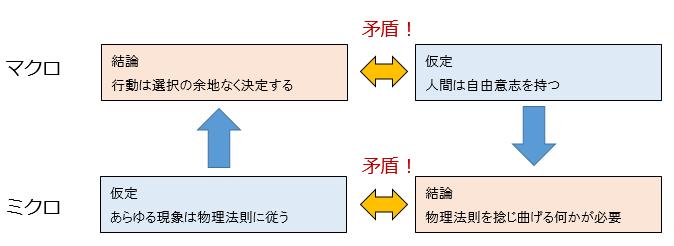 f:id:KinjiKamizaki:20181208033909p:plain
