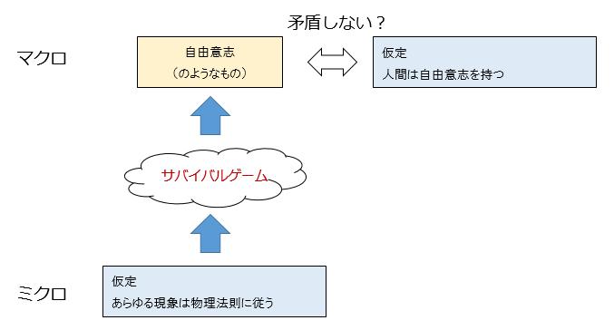 f:id:KinjiKamizaki:20181208035209p:plain