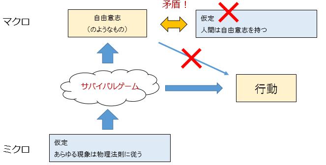 f:id:KinjiKamizaki:20181208035539p:plain