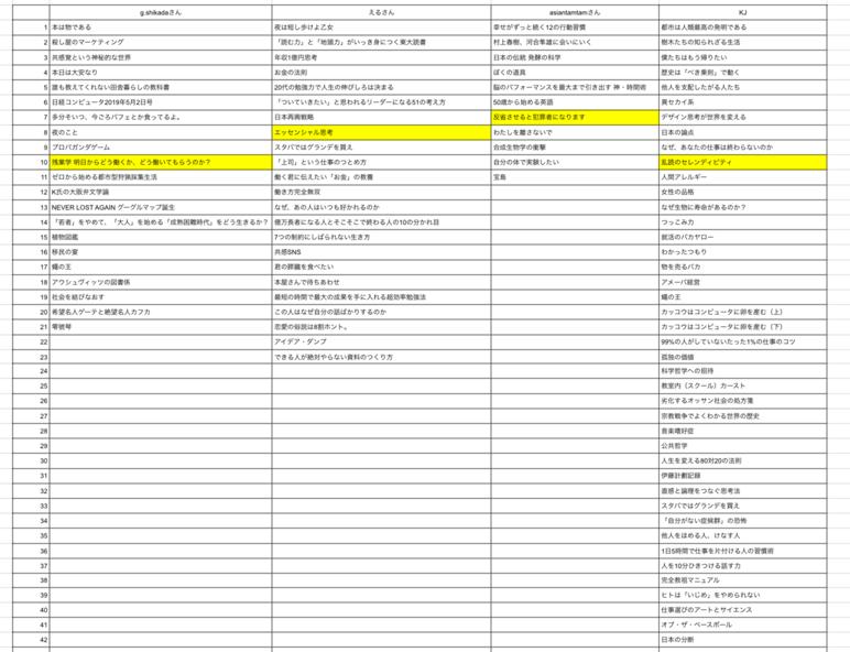 f:id:KinjiKamizaki:20190721162001p:plain