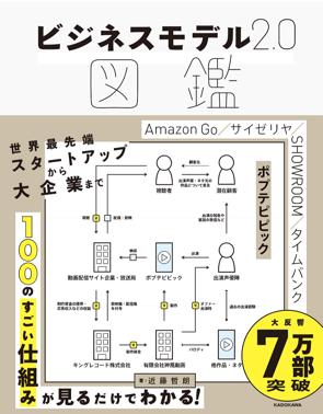 f:id:KinjiKamizaki:20190923170607p:plain