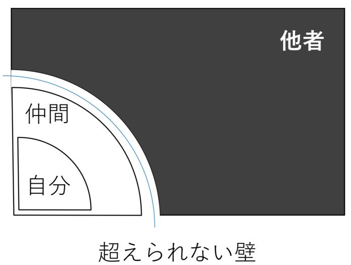 f:id:KinjiKamizaki:20191109165946p:plain