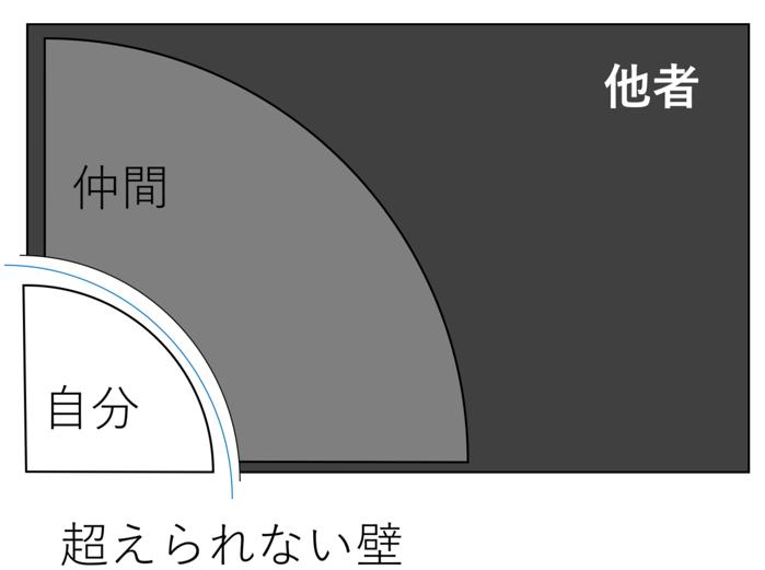 f:id:KinjiKamizaki:20191109170845p:plain