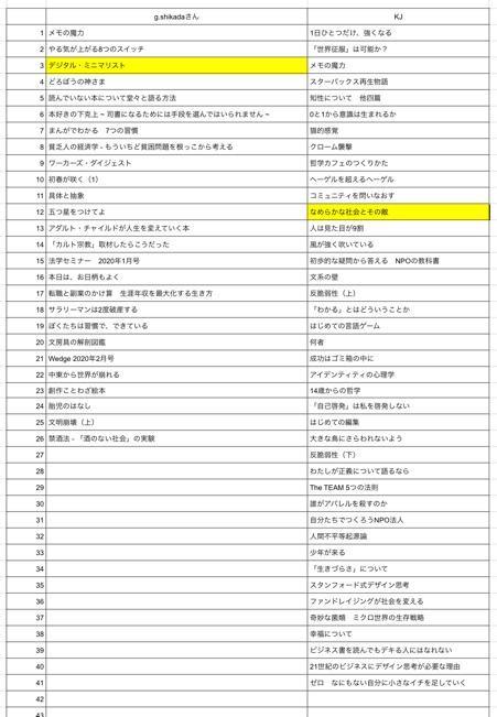 f:id:KinjiKamizaki:20200216100447p:plain
