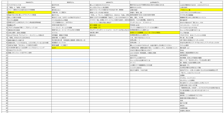 f:id:KinjiKamizaki:20200314222256p:plain