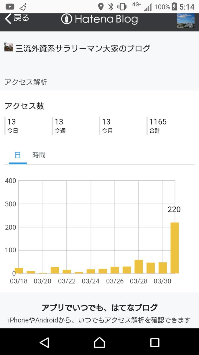 f:id:Kinokawaryokusan:20190401054712p:plain
