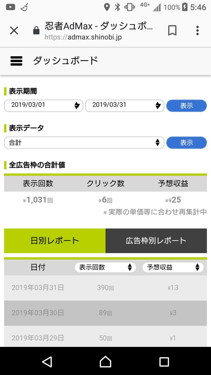 f:id:Kinokawaryokusan:20190401054740p:plain