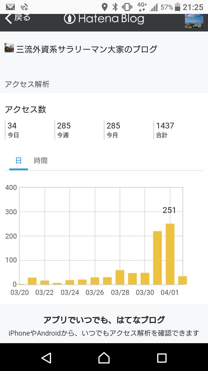 f:id:Kinokawaryokusan:20190402212702p:plain