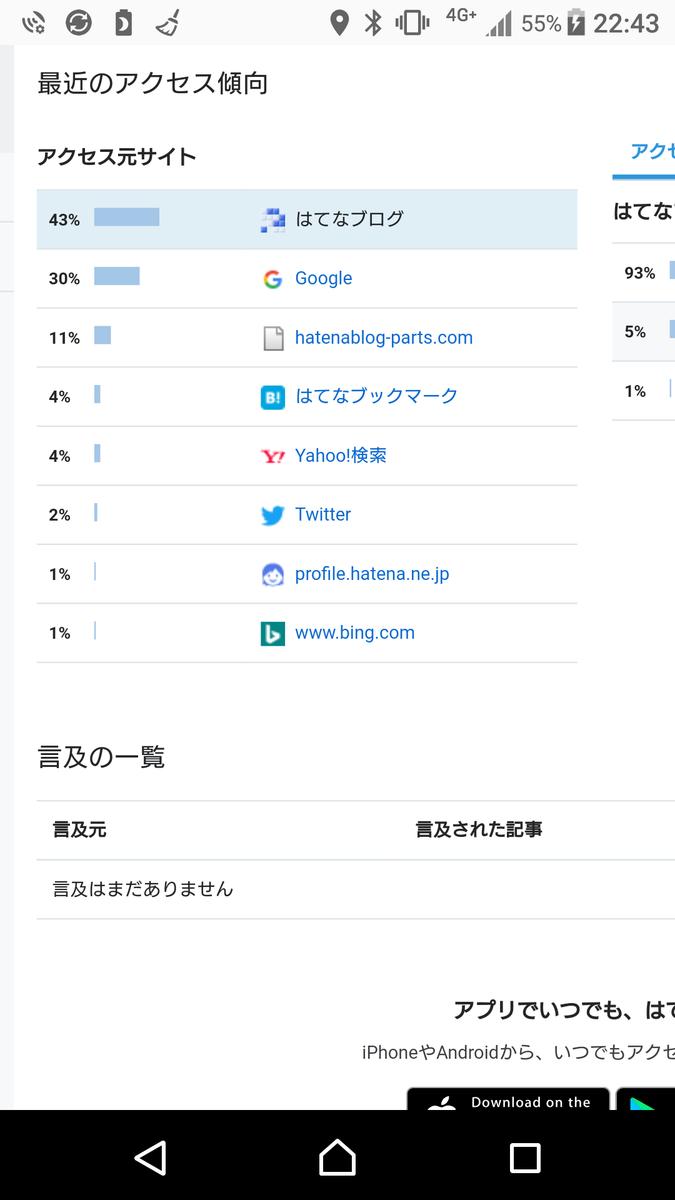 f:id:Kinokawaryokusan:20190402224456p:plain