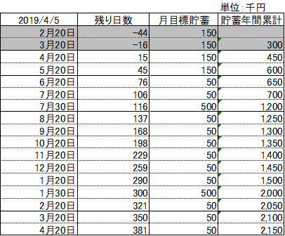 f:id:Kinokawaryokusan:20190405115838p:plain