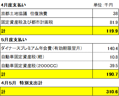 f:id:Kinokawaryokusan:20190410100307p:plain