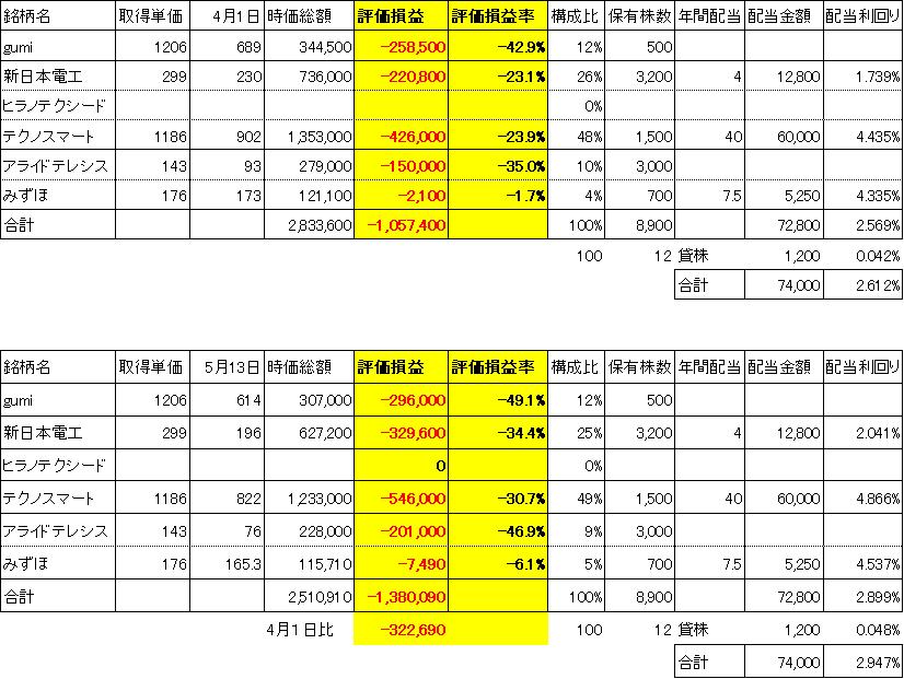 f:id:Kinokawaryokusan:20190513193859p:plain