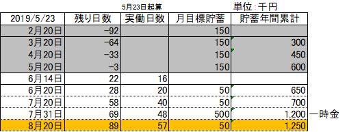 f:id:Kinokawaryokusan:20190523104931p:plain