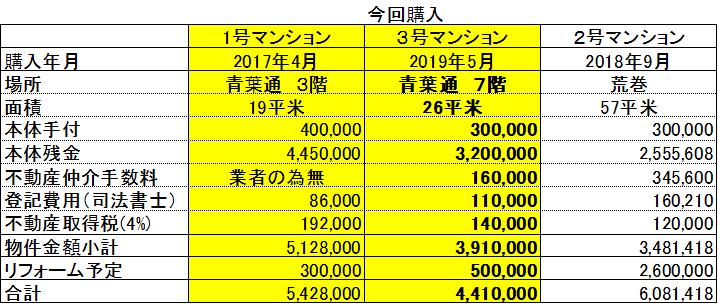 f:id:Kinokawaryokusan:20190528182329p:plain