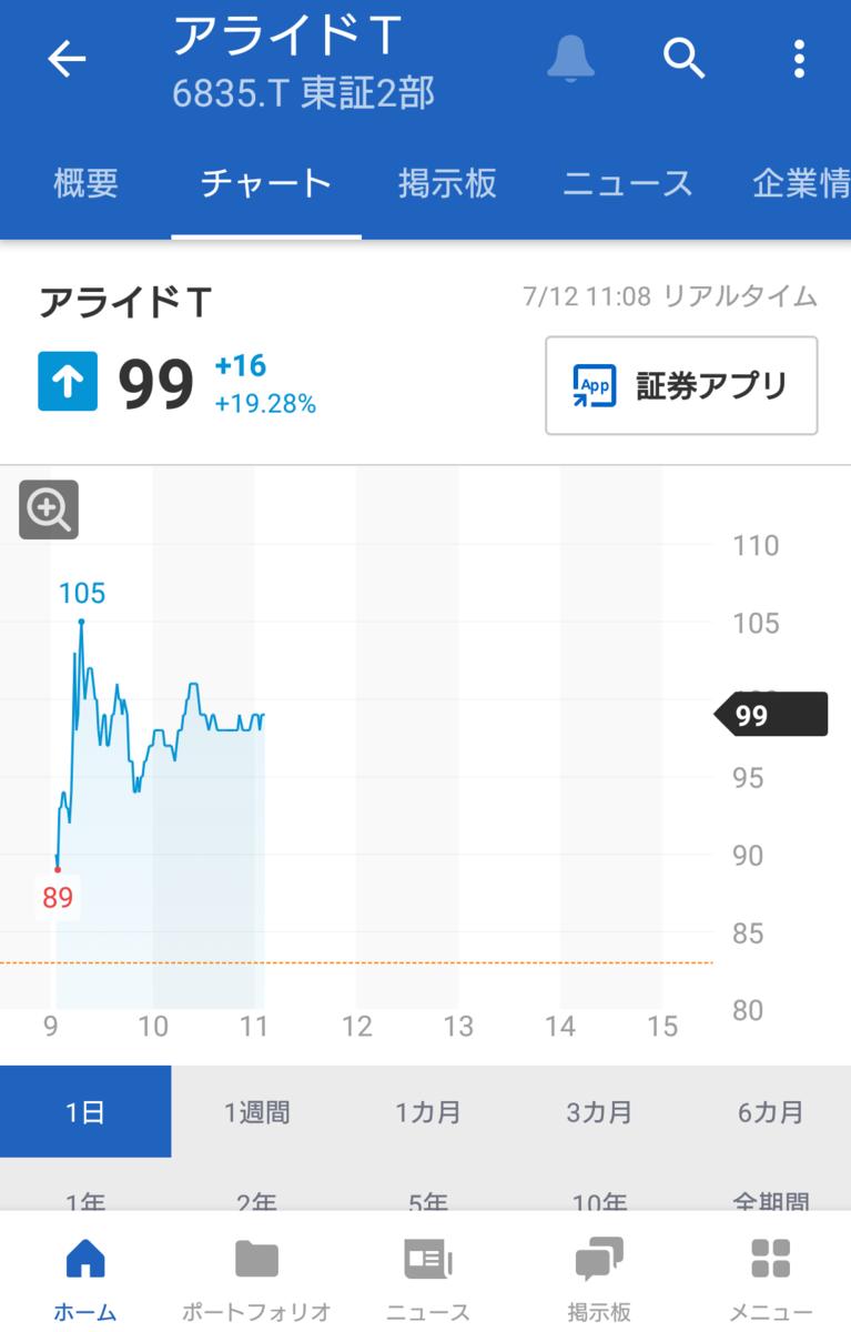 f:id:Kinokawaryokusan:20190712123608p:plain