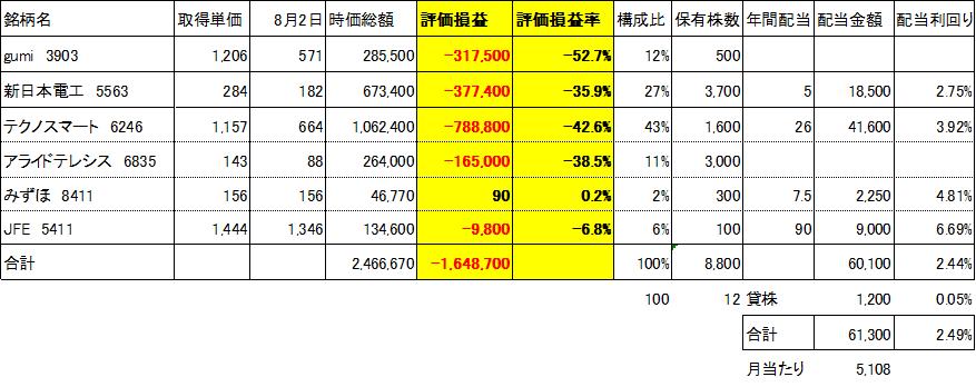 f:id:Kinokawaryokusan:20190802114331p:plain