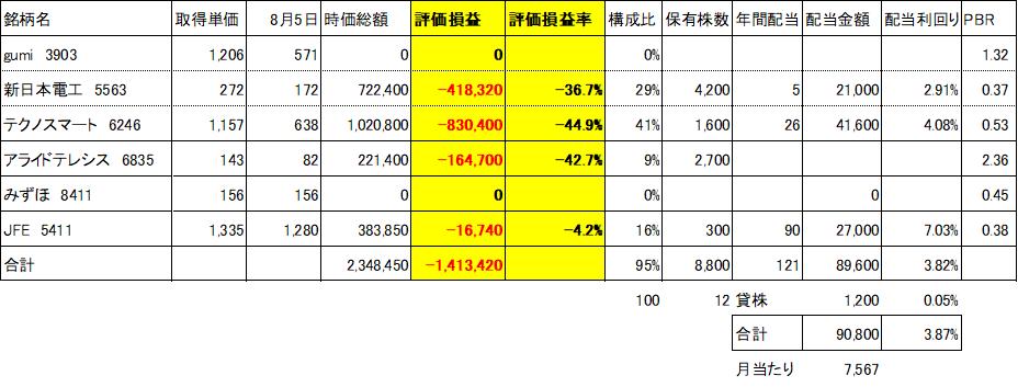 f:id:Kinokawaryokusan:20190805203417p:plain