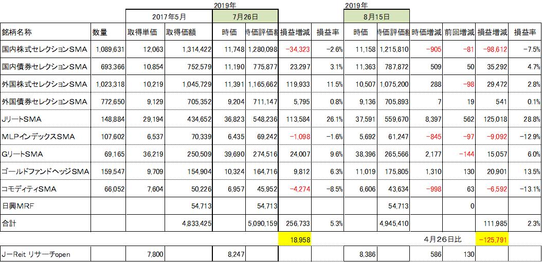 f:id:Kinokawaryokusan:20190815214258p:plain
