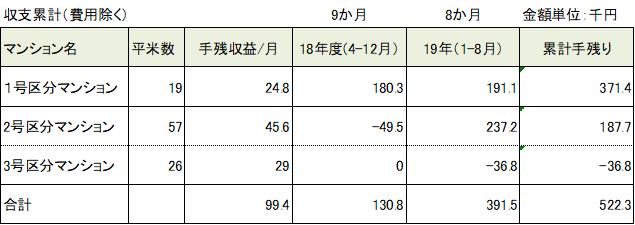 f:id:Kinokawaryokusan:20190901133554p:plain