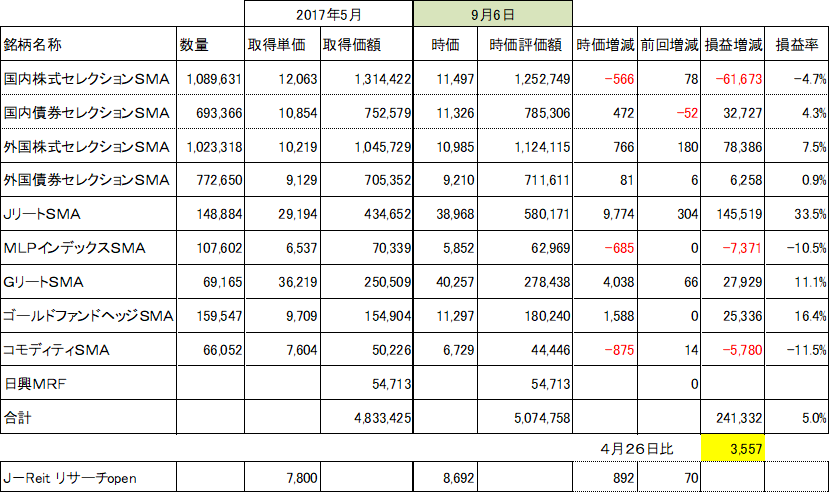 f:id:Kinokawaryokusan:20190908211432p:plain
