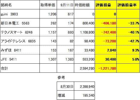 f:id:Kinokawaryokusan:20190912084353p:plain