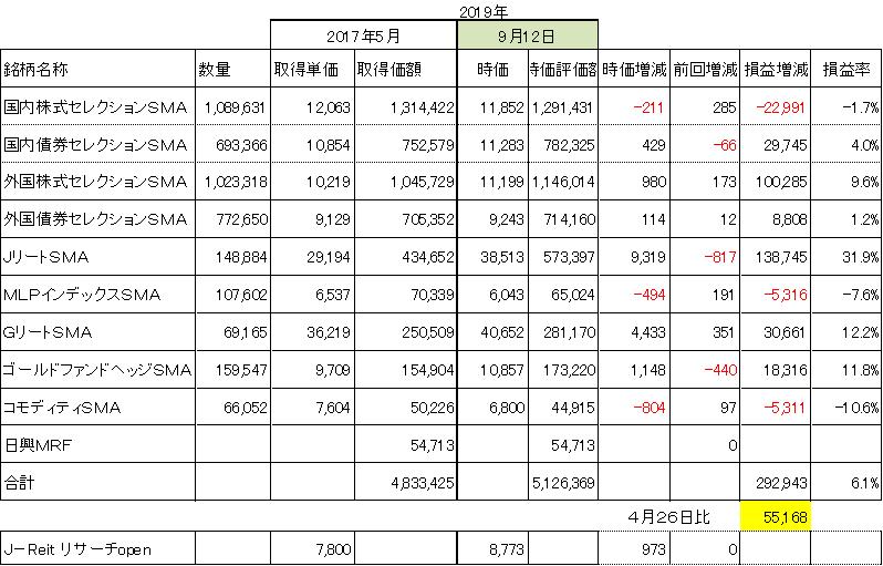 f:id:Kinokawaryokusan:20190913064004p:plain