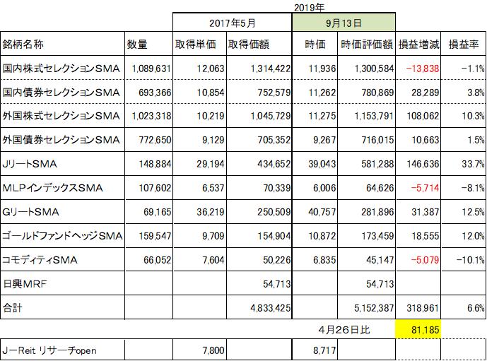 f:id:Kinokawaryokusan:20190915110216p:plain