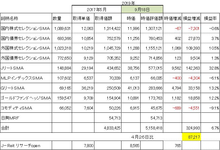 f:id:Kinokawaryokusan:20190919063446p:plain
