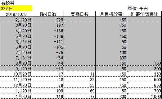 f:id:Kinokawaryokusan:20191003183453p:plain