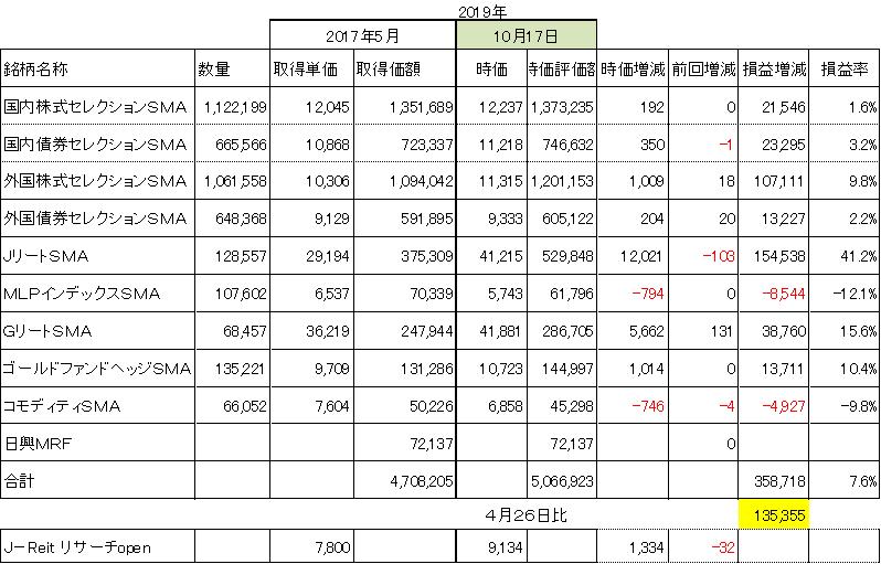 f:id:Kinokawaryokusan:20191017184911p:plain