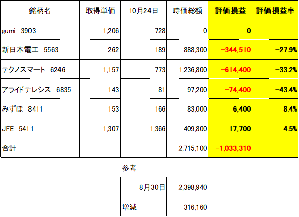 f:id:Kinokawaryokusan:20191024192445p:plain
