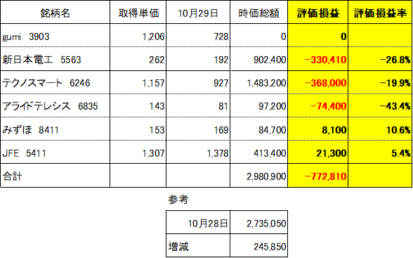 f:id:Kinokawaryokusan:20191029114010p:plain