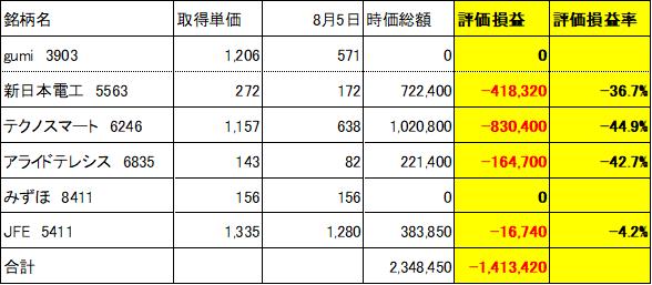 f:id:Kinokawaryokusan:20191031185321p:plain
