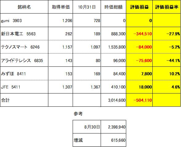 f:id:Kinokawaryokusan:20191031185448p:plain