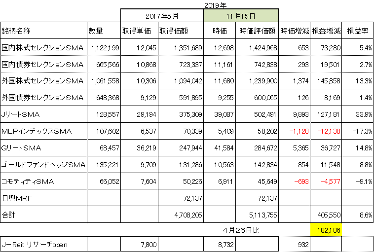 f:id:Kinokawaryokusan:20191115180703p:plain