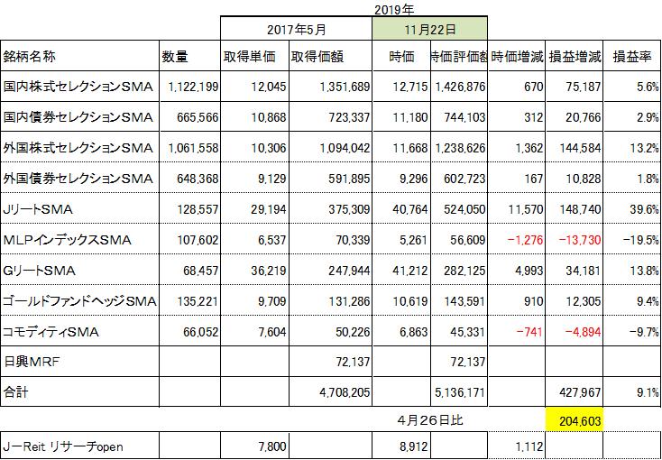 f:id:Kinokawaryokusan:20191122182849p:plain
