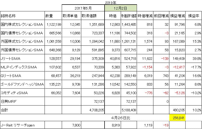 f:id:Kinokawaryokusan:20191202214105p:plain