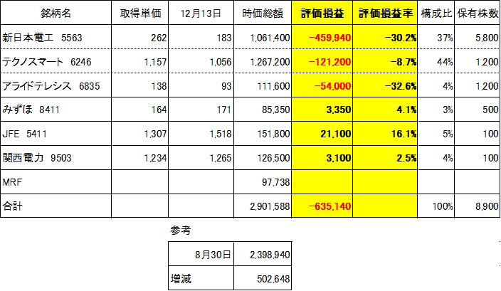 f:id:Kinokawaryokusan:20191213183306p:plain