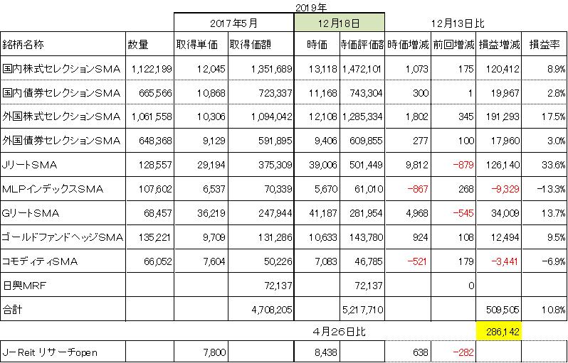 f:id:Kinokawaryokusan:20191218113402p:plain