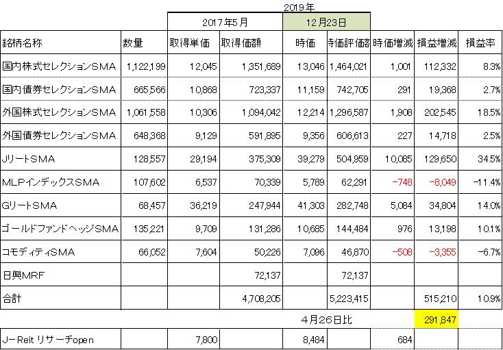 f:id:Kinokawaryokusan:20191224183403p:plain