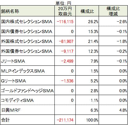 f:id:Kinokawaryokusan:20191225145042p:plain