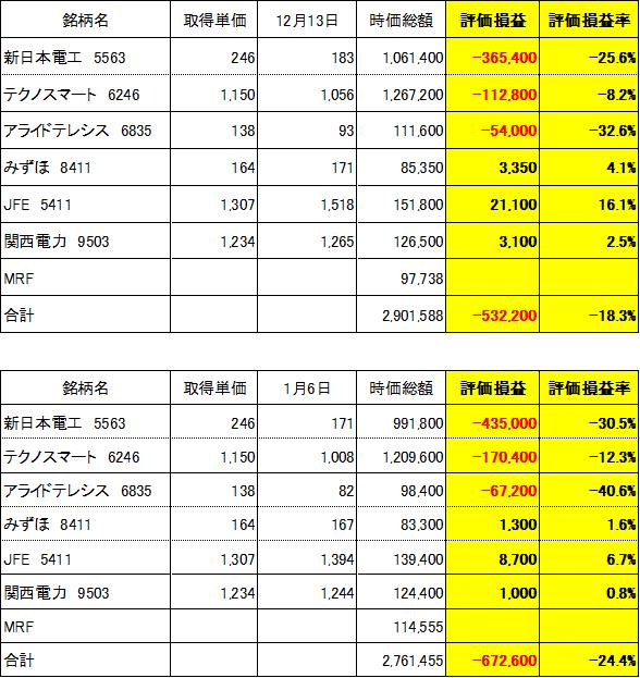 f:id:Kinokawaryokusan:20200107092659p:plain