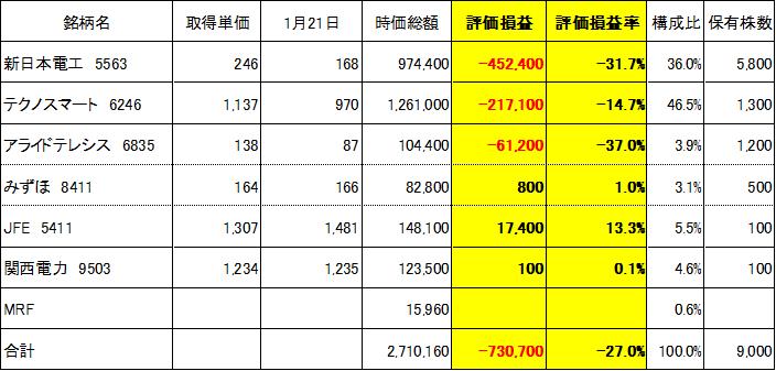 f:id:Kinokawaryokusan:20200121211557p:plain