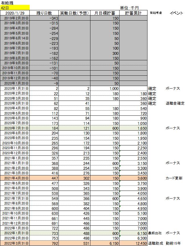 f:id:Kinokawaryokusan:20200129184856p:plain