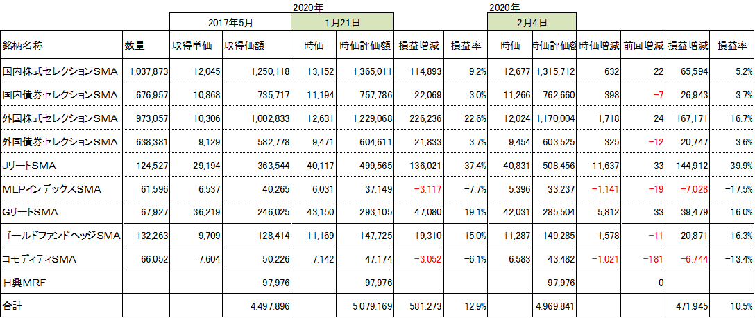 f:id:Kinokawaryokusan:20200205084033p:plain