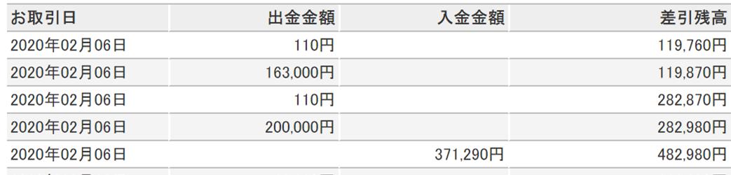 f:id:Kinokawaryokusan:20200206201137p:plain