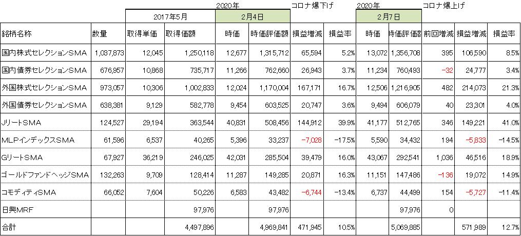 f:id:Kinokawaryokusan:20200207182913p:plain